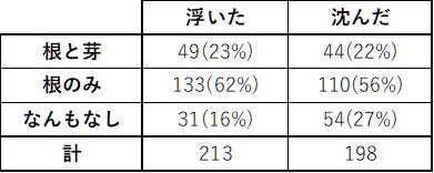 2021SI稲育米